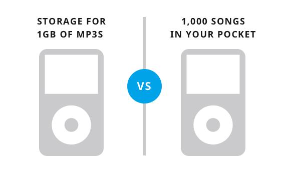 ipod-compare